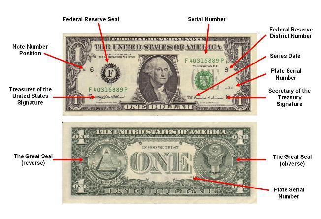 Decoding a United States One Dollar Bill